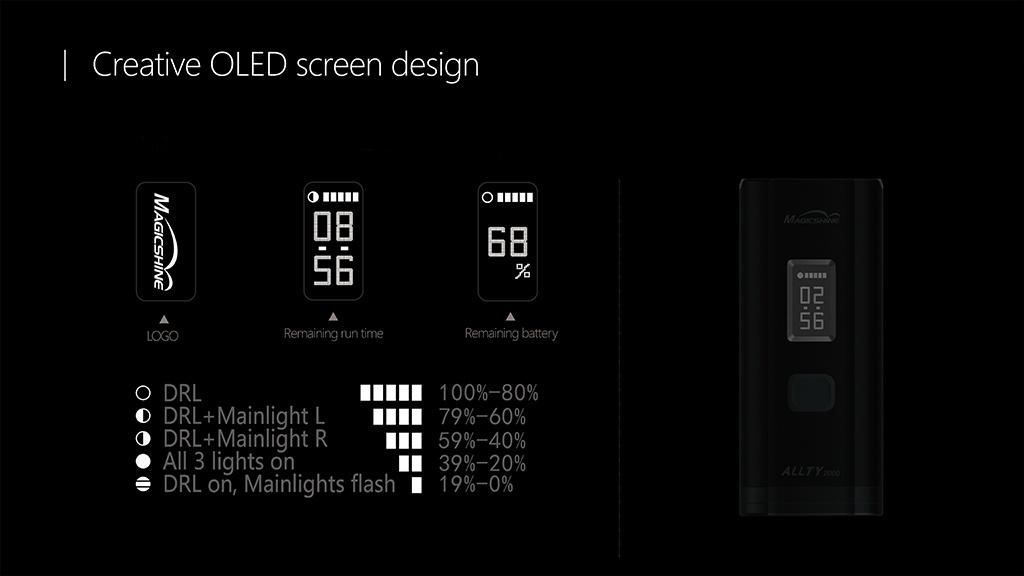 bike light with OLED display